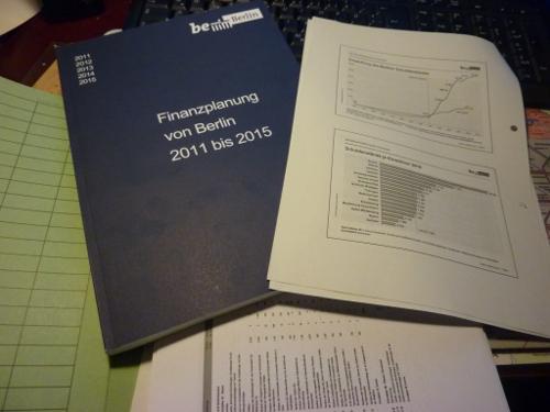 Finanzen, Haushalt, Beteiligungen, Personal, Wasser