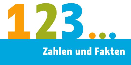 Neueste Zahlen, Daten, Fakten über Friedrichshain-Kreuzberg